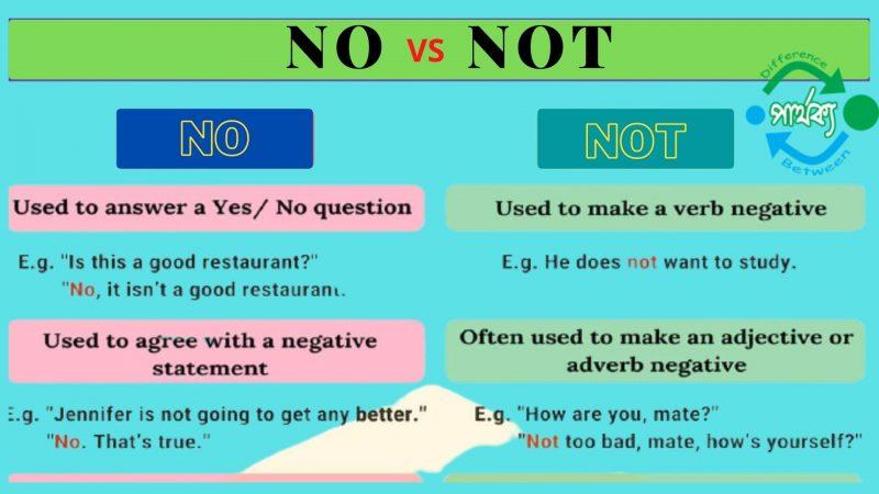 NO এবং NOT