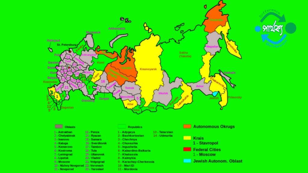 প্রথাগত অঞ্চল ও কার্যকারী অঞ্চলের মধ্যে পার্থক্য